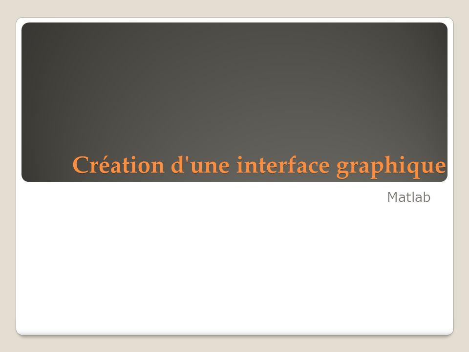 Création d une interface graphique