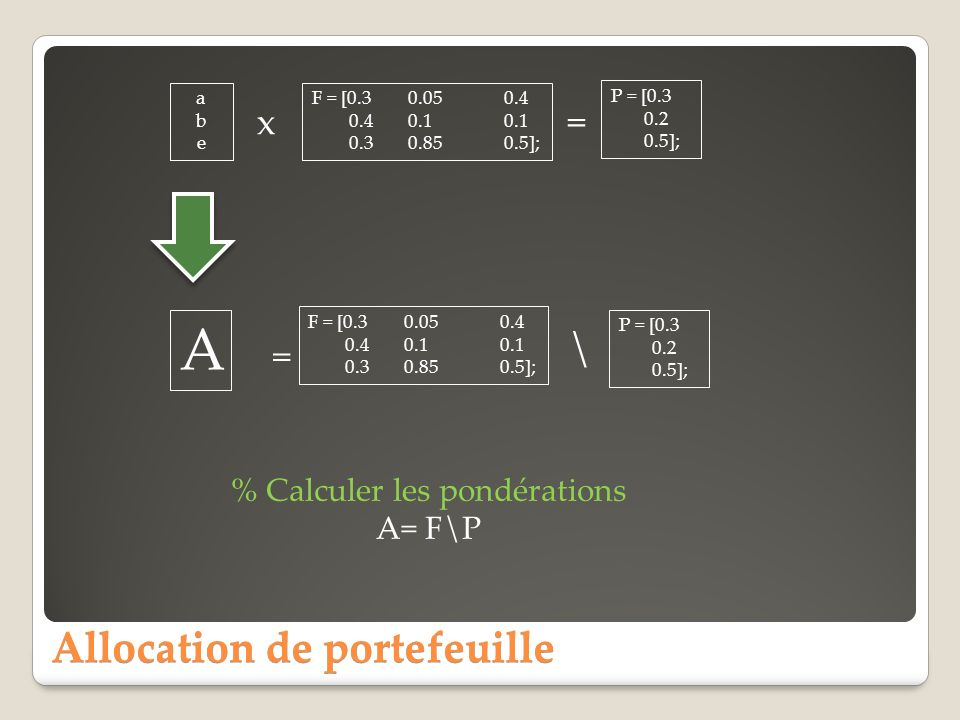 Allocation de portefeuille