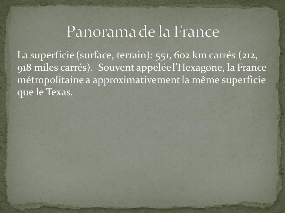 Panorama de la France