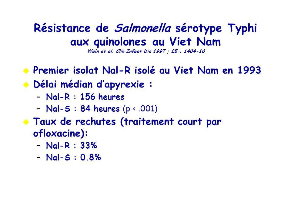Résistance de Salmonella sérotype Typhi aux quinolones au Viet Nam Wain et al. Clin Infect Dis 1997 ; 25 : 1404-10