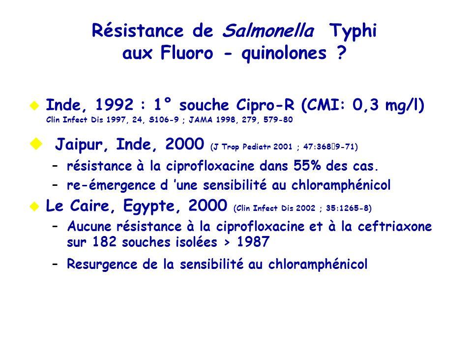 Résistance de Salmonella Typhi aux Fluoro - quinolones