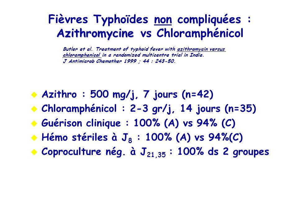 Fièvres Typhoïdes non compliquées : Azithromycine vs Chloramphénicol