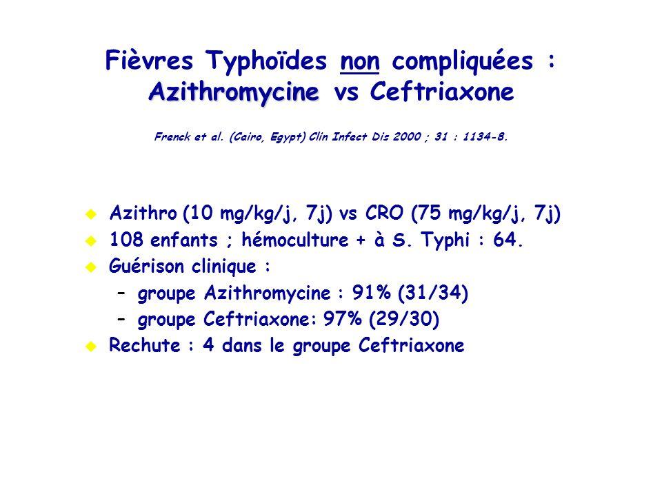 Fièvres Typhoïdes non compliquées : Azithromycine vs Ceftriaxone