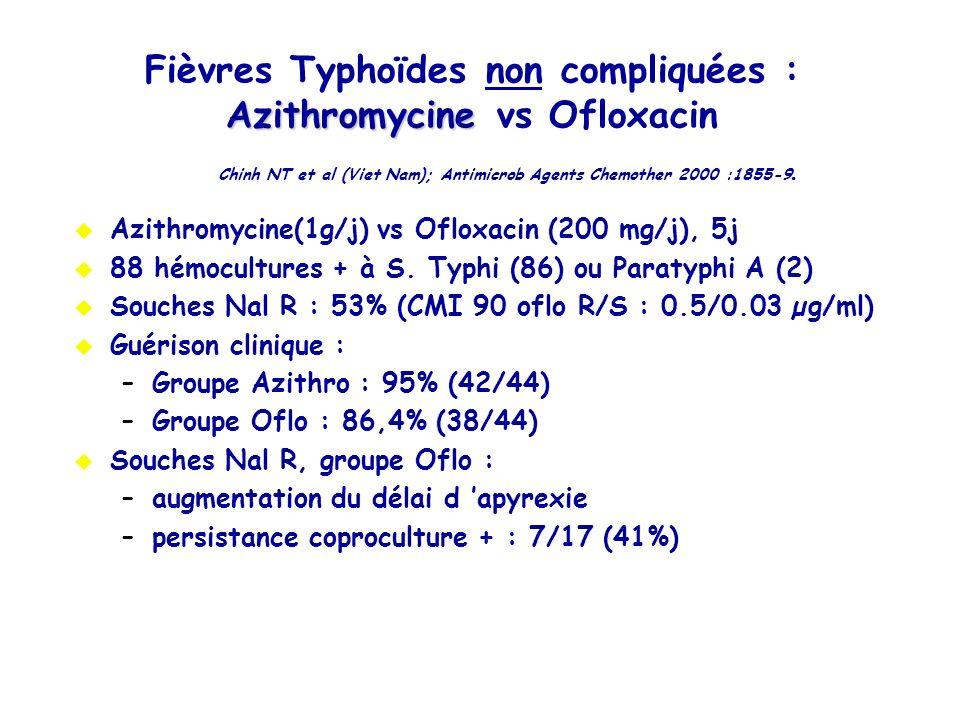 Fièvres Typhoïdes non compliquées : Azithromycine vs Ofloxacin