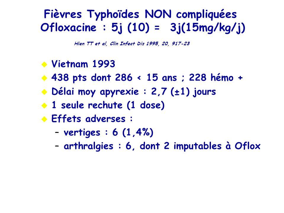 Fièvres Typhoïdes NON compliquées Ofloxacine : 5j (10) = 3j(15mg/kg/j)