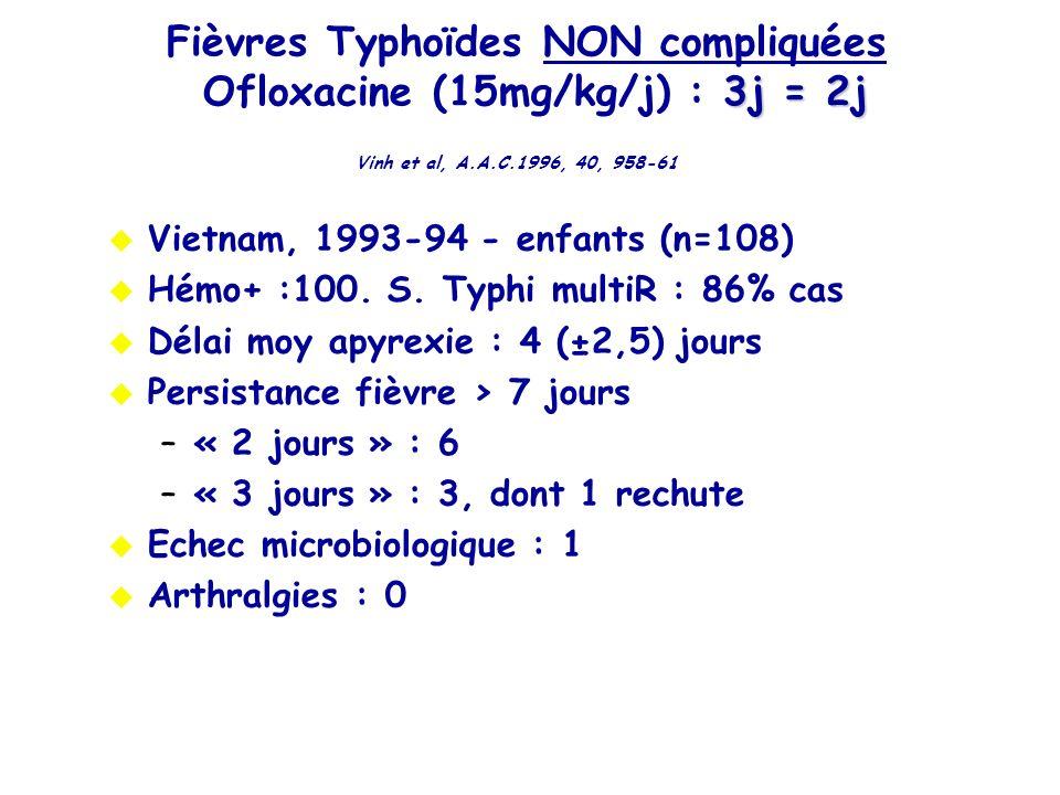 Fièvres Typhoïdes NON compliquées Ofloxacine (15mg/kg/j) : 3j = 2j
