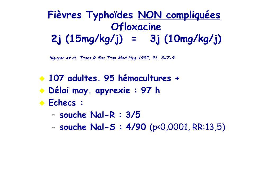 Fièvres Typhoïdes NON compliquées Ofloxacine 2j (15mg/kg/j) = 3j (10mg/kg/j)