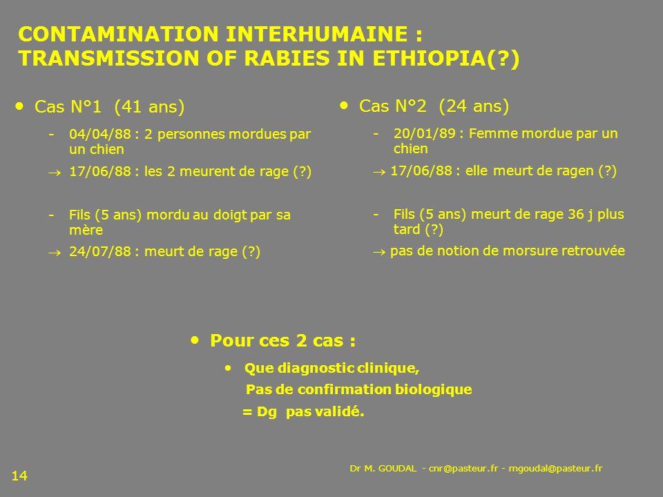 CONTAMINATION INTERHUMAINE : TRANSMISSION OF RABIES IN ETHIOPIA( )