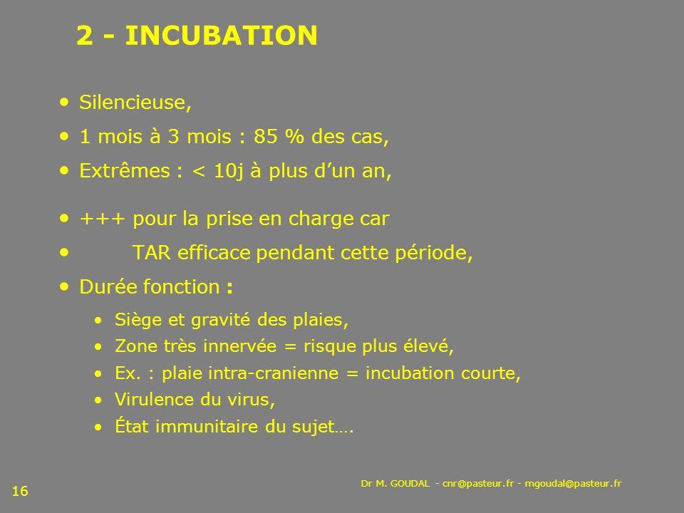 2 - INCUBATION Silencieuse, 1 mois à 3 mois : 85 % des cas,