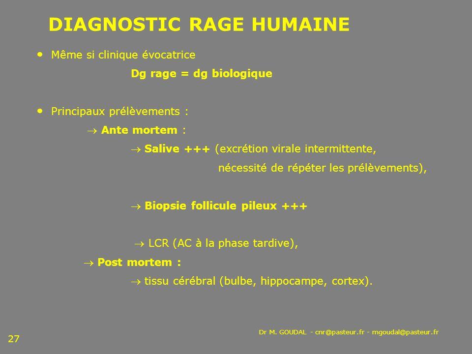 DIAGNOSTIC RAGE HUMAINE