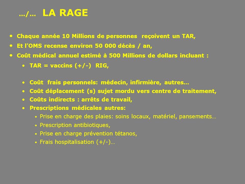 …/… LA RAGE Chaque année 10 Millions de personnes reçoivent un TAR,