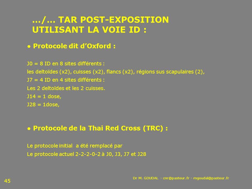 …/… TAR POST-EXPOSITION UTILISANT LA VOIE ID :