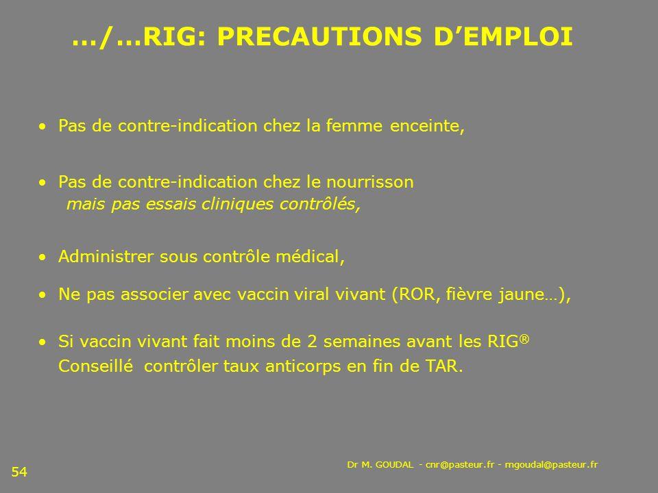 …/…RIG: PRECAUTIONS D'EMPLOI