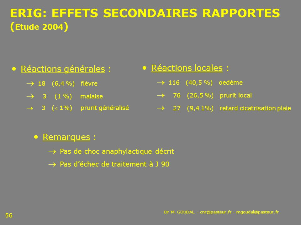 ERIG: EFFETS SECONDAIRES RAPPORTES