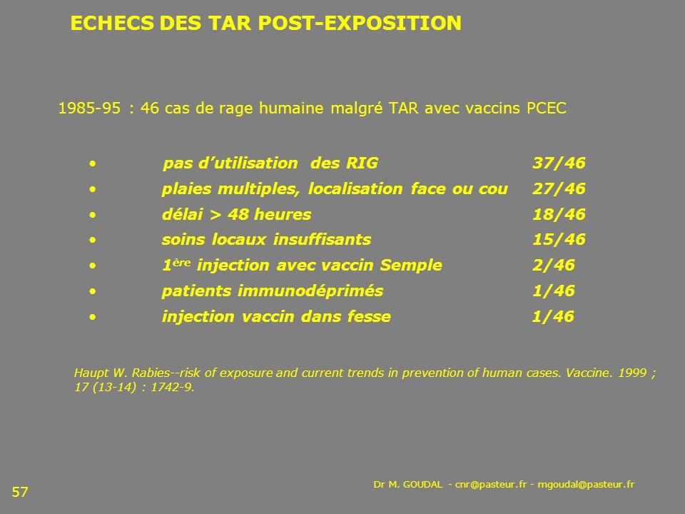 ECHECS DES TAR POST-EXPOSITION