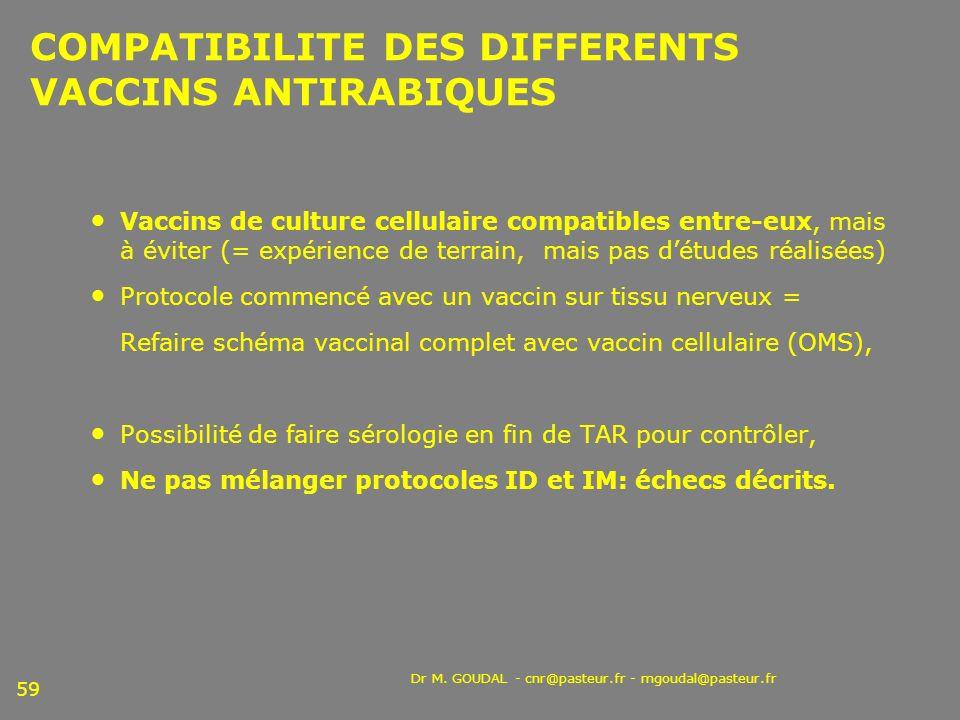 COMPATIBILITE DES DIFFERENTS VACCINS ANTIRABIQUES