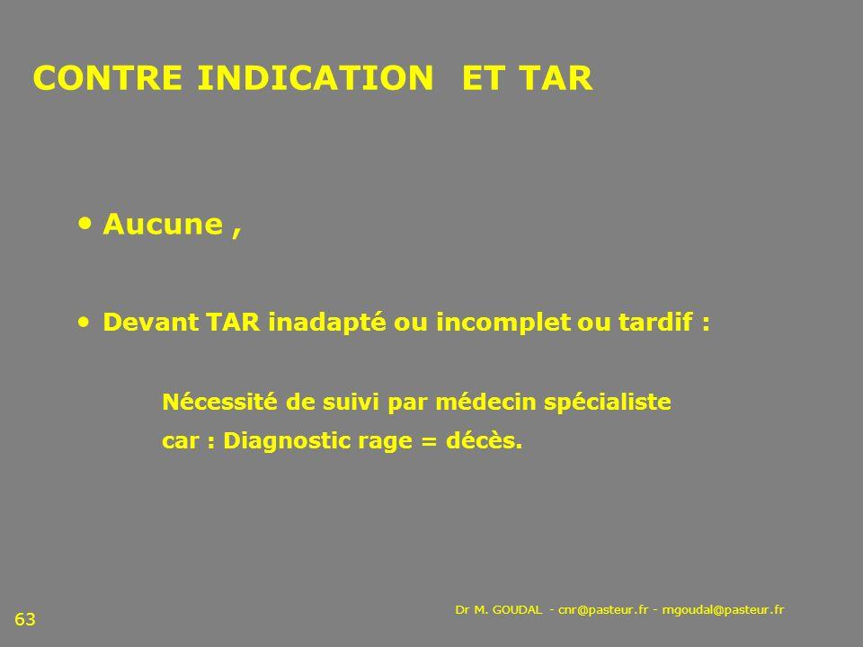 CONTRE INDICATION ET TAR