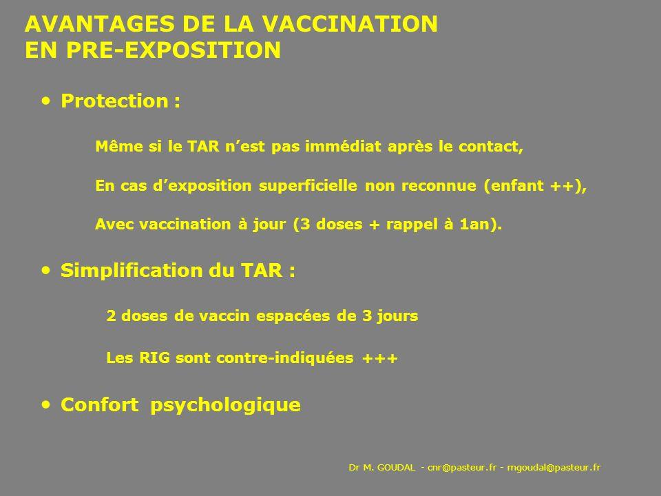 AVANTAGES DE LA VACCINATION EN PRE-EXPOSITION