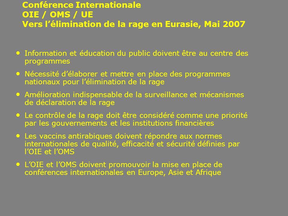Conférence Internationale OIE / OMS / UE Vers l'élimination de la rage en Eurasie, Mai 2007
