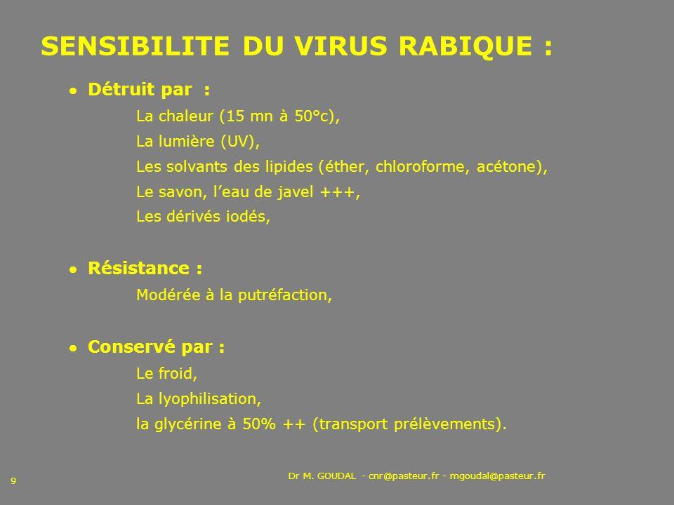 SENSIBILITE DU VIRUS RABIQUE :