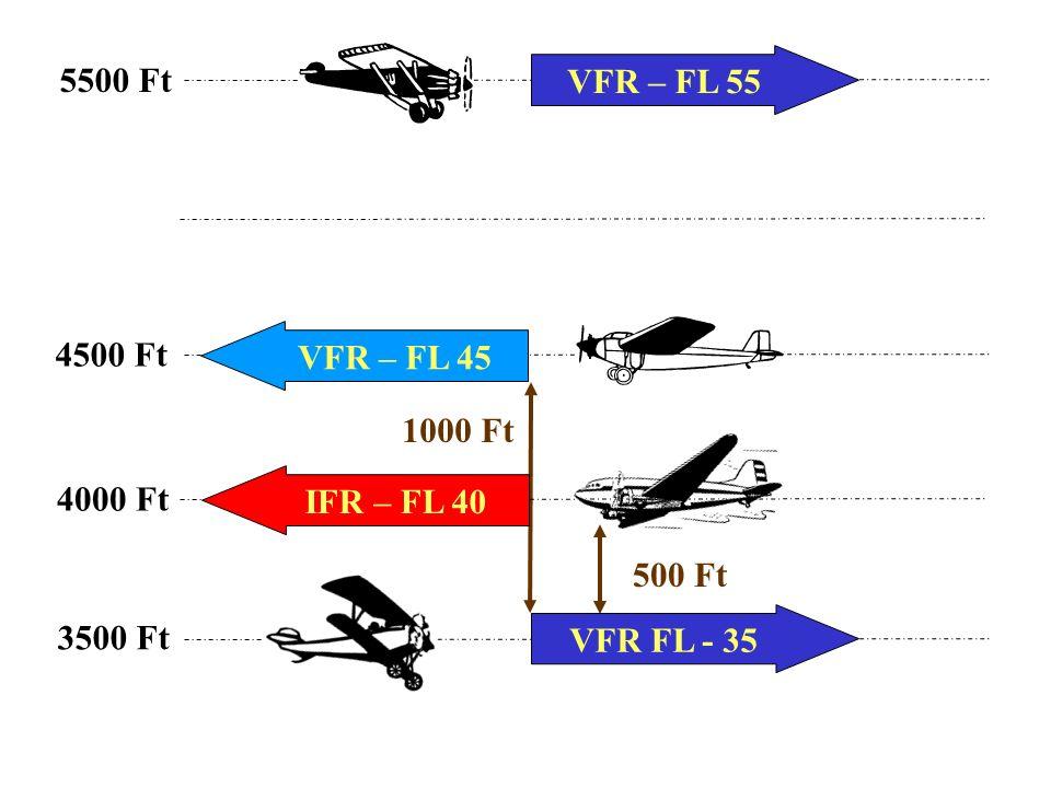 VFR – FL 55 5500 Ft VFR – FL 45 4500 Ft 1000 Ft IFR – FL 40 4000 Ft 500 Ft VFR FL - 35 3500 Ft