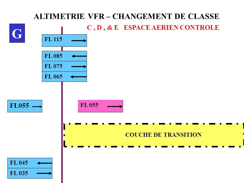 G NT = FL060 (QNH < 1013) ALTIMETRIE VFR – CHANGEMENT DE CLASSE
