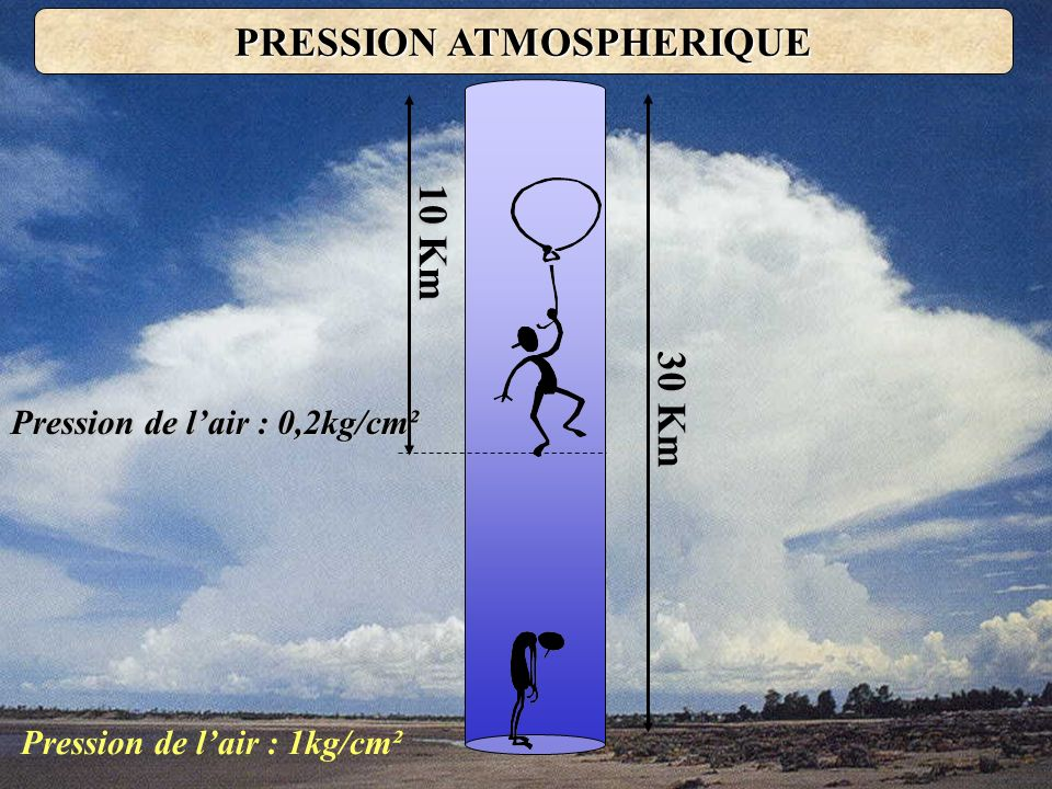 PRESSION ATMOSPHERIQUE
