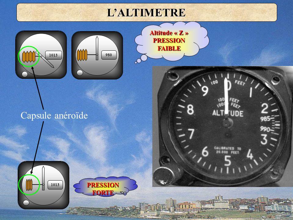 L'ALTIMETRE Capsule anéroïde Altitude « Z » PRESSION FAIBLE