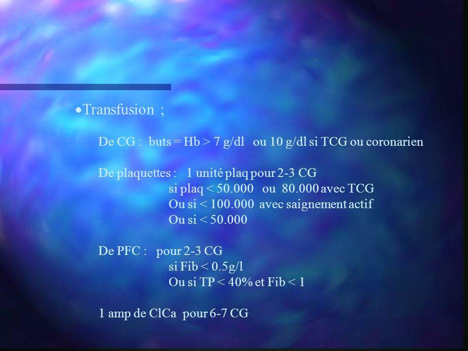 Transfusion ; De CG : buts = Hb > 7 g/dl ou 10 g/dl si TCG ou coronarien.