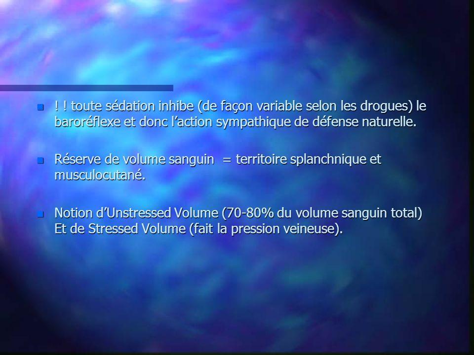 ! ! toute sédation inhibe (de façon variable selon les drogues) le baroréflexe et donc l'action sympathique de défense naturelle.