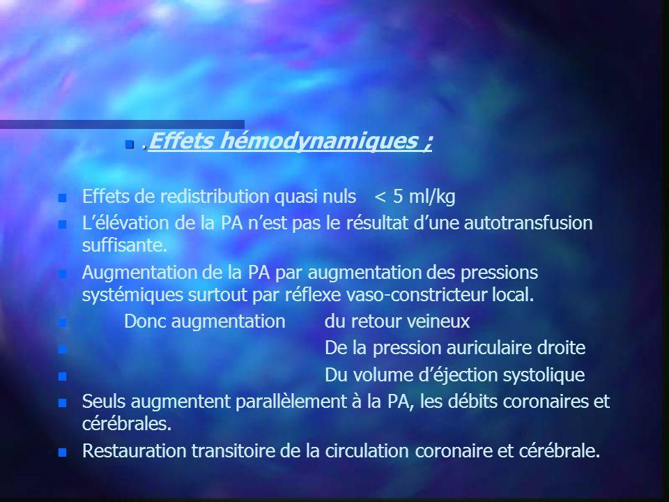 .Effets hémodynamiques ;