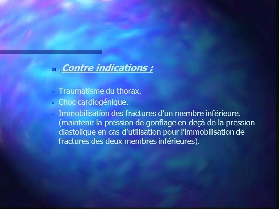 .Contre indications ; Traumatisme du thorax. Choc cardiogénique.