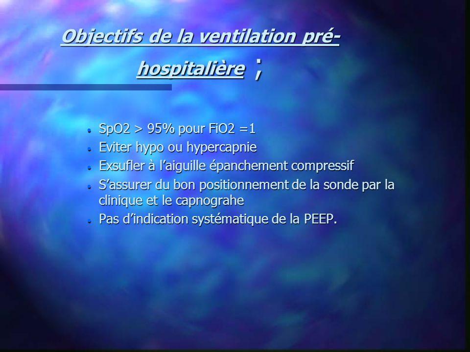 Objectifs de la ventilation pré-hospitalière ;