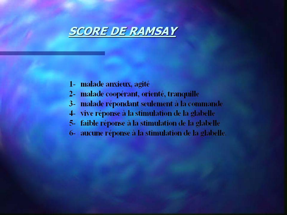 SCORE DE RAMSAY