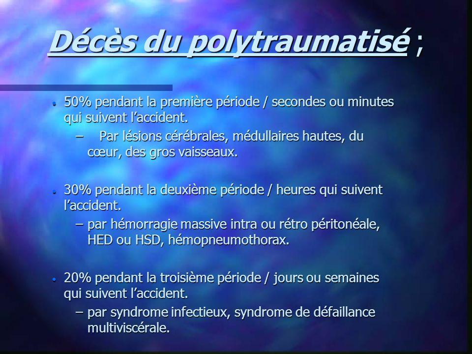 Décès du polytraumatisé ;