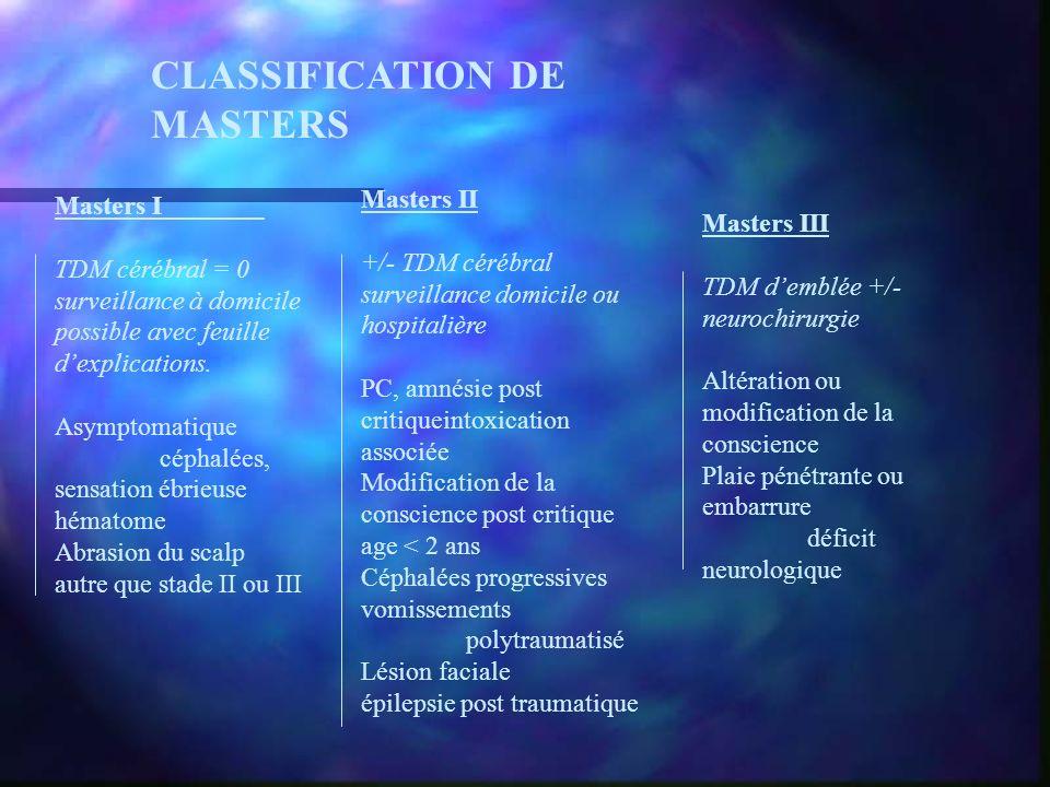 CLASSIFICATION DE MASTERS
