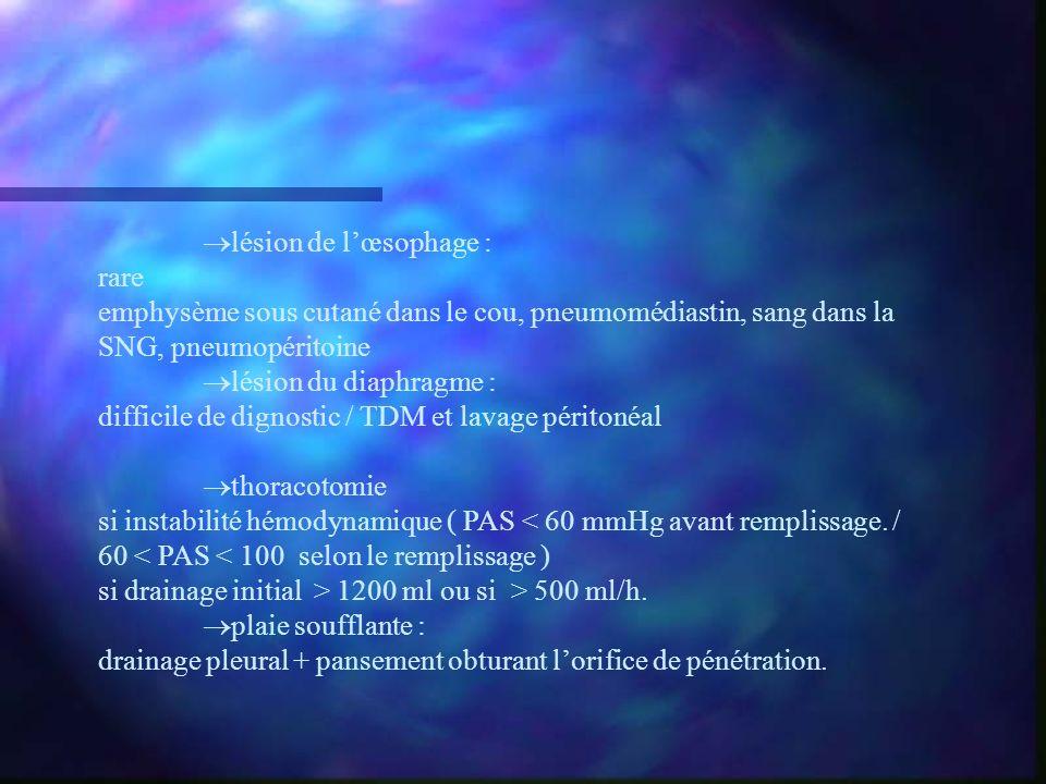 lésion de l'œsophage : rare. emphysème sous cutané dans le cou, pneumomédiastin, sang dans la SNG, pneumopéritoine.