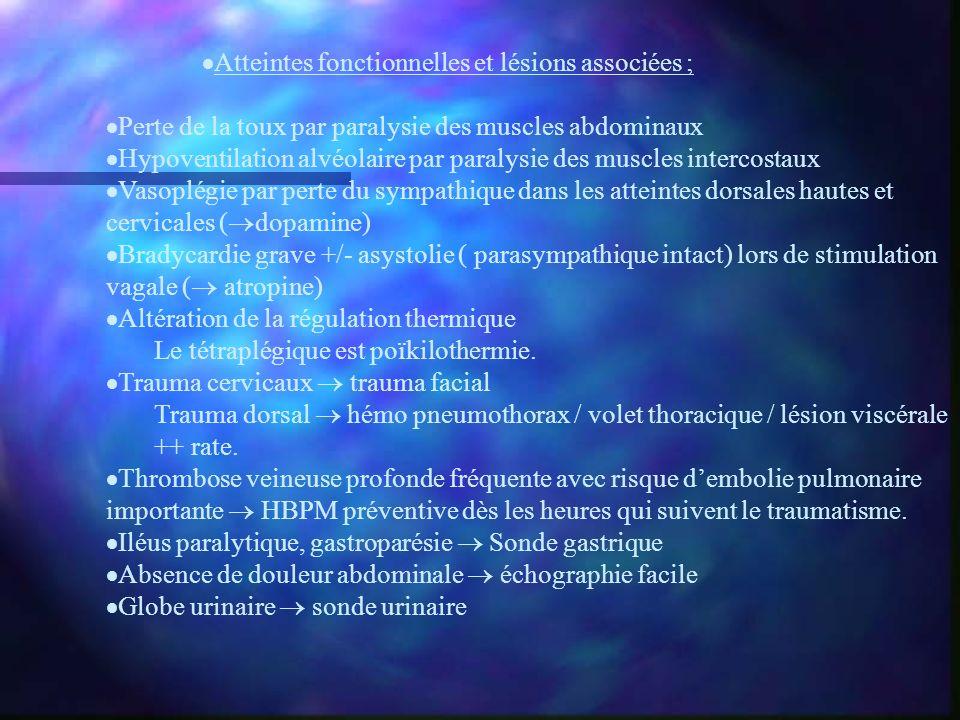 Atteintes fonctionnelles et lésions associées ;