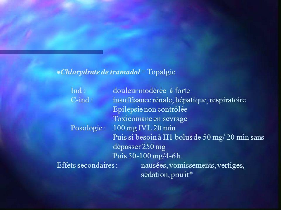 Chlorydrate de tramadol = Topalgic