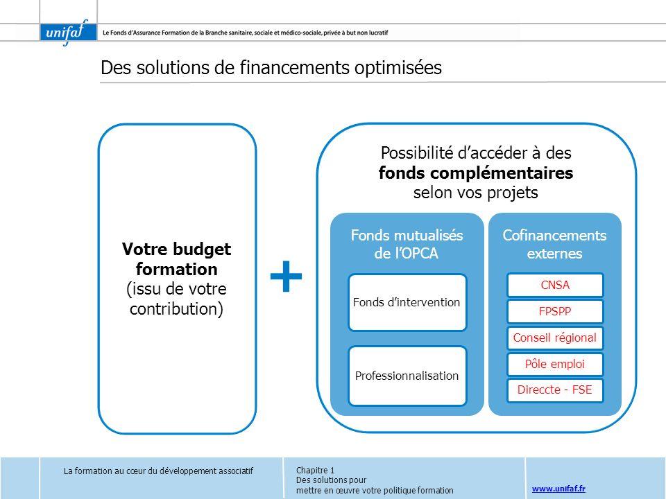 Votre budget formation fonds complémentaires