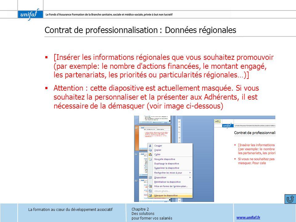 Contrat de professionnalisation : Données régionales