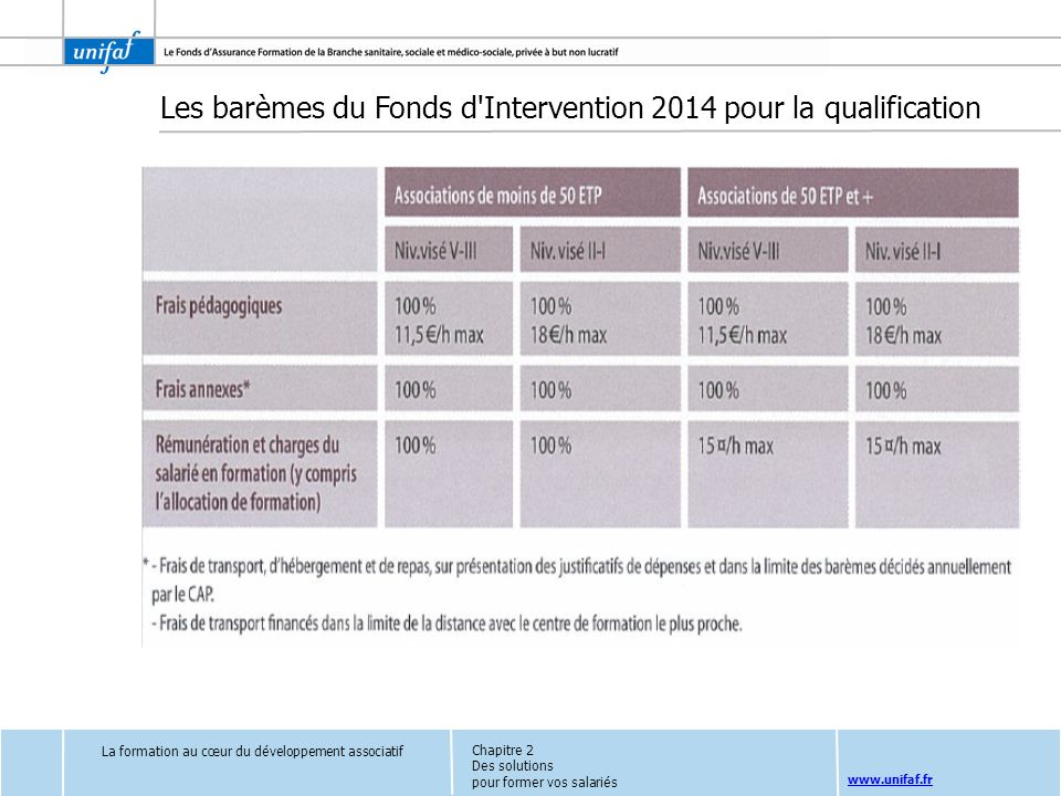 Les barèmes du Fonds d Intervention 2014 pour la qualification