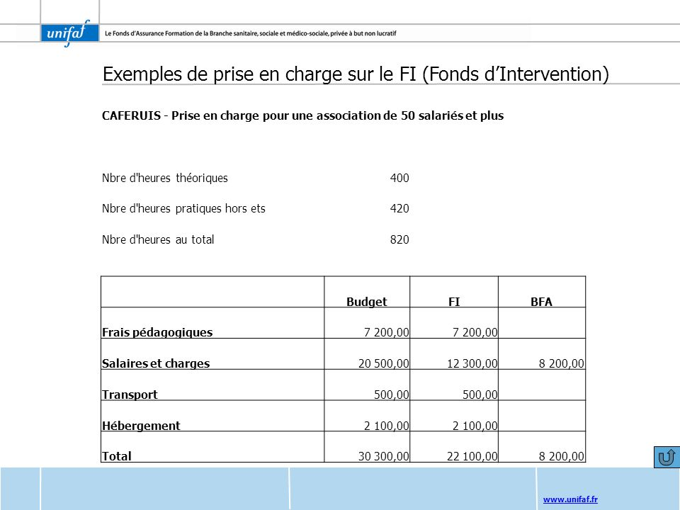 Exemples de prise en charge sur le FI (Fonds d'Intervention)