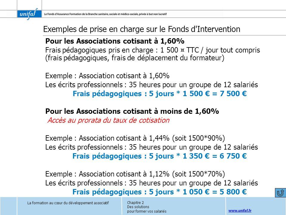 Frais pédagogiques : 5 jours * 1 500 € = 7 500 €