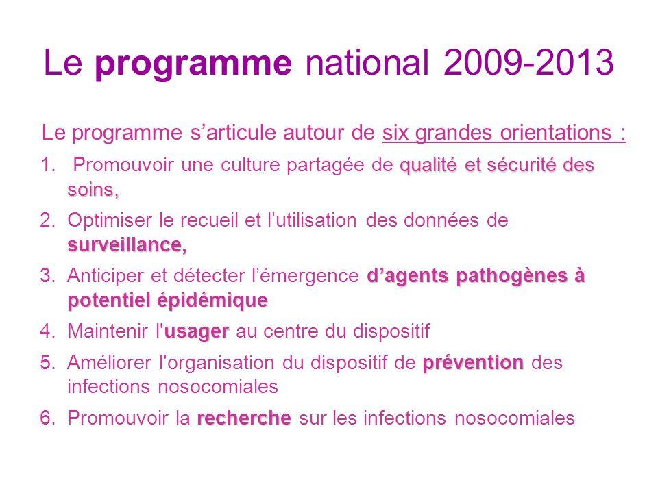 Le programme national 2009-2013