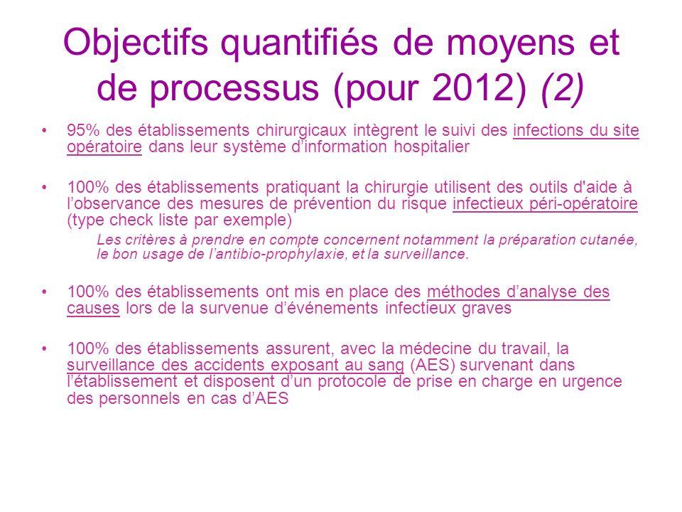 Objectifs quantifiés de moyens et de processus (pour 2012) (2)