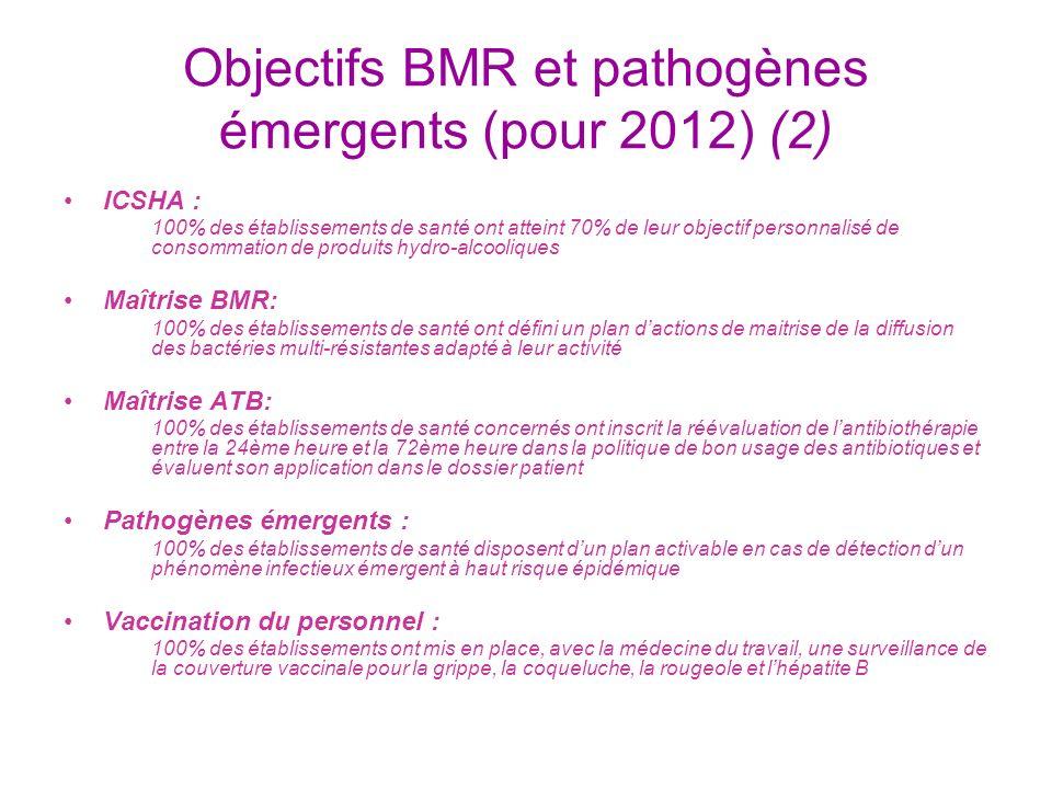 Objectifs BMR et pathogènes émergents (pour 2012) (2)