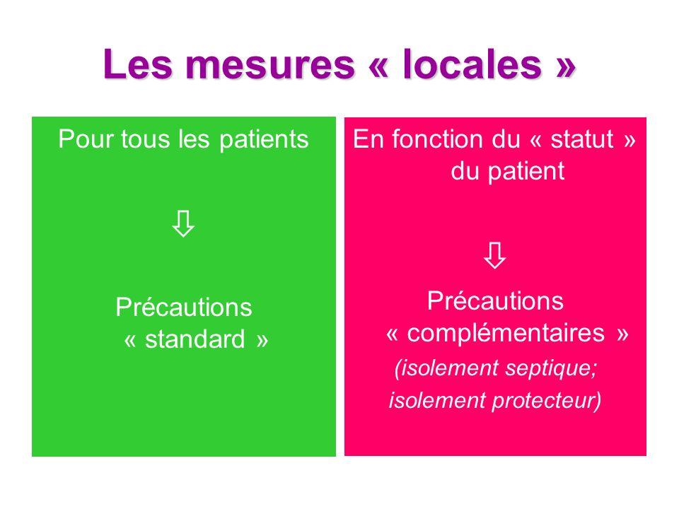 Les mesures « locales »   Pour tous les patients