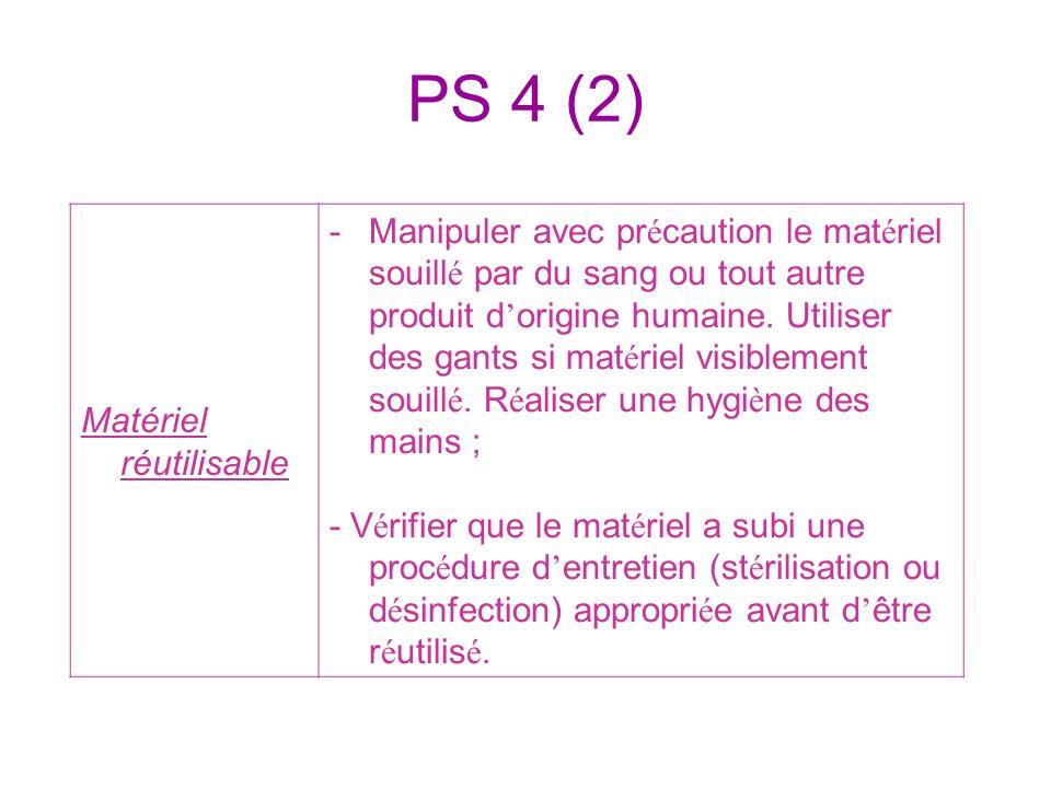 PS 4 (2) Matériel réutilisable.