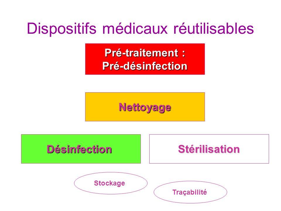 Dispositifs médicaux réutilisables